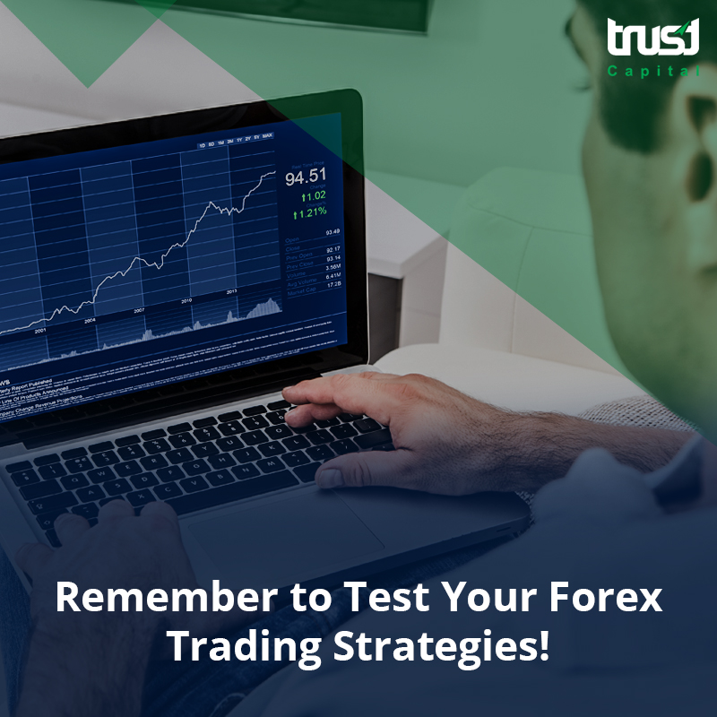 Forex trading stratergies