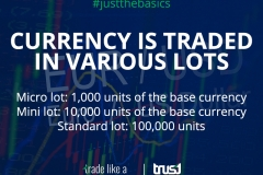 Basics of Forex trading - let us learn together