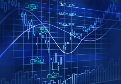 What is Technical Analysis in Forex?