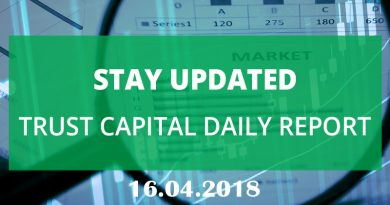 Daily Report March 16